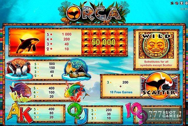 Игровые автоматы касадка игровые аппараты играть бесплатно лошодиным сила